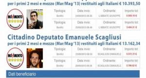 I due parlamentari di Polignano restituiscono quasi 25mila euro di eccedenze tra stipendio e rimborsi