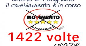 Il commento della tornata elettorale delle Regionali 2015 in Puglia. Il M5S raccoglie ben 1154 voti di lista a Polignano