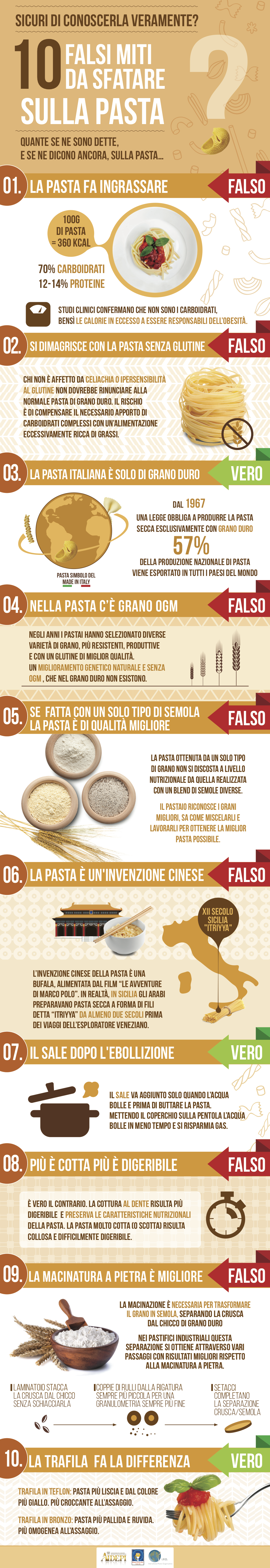 Infografica-Pasta-test-10-falsi-miti-copia