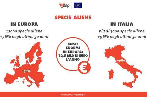 La Commissione Agricoltura di Montecitorio impegna il Governo Gentiloni a contrastare l'invasione delle specie aliene. Diverse le proposte M5S approvate